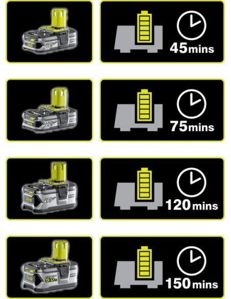 RC18120-chargeur-batterie-ryobi-one+